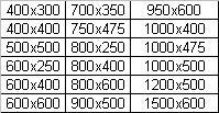 CONTRE CADRE 1000 X 400 ANODISE BRONZE POUR BAIE